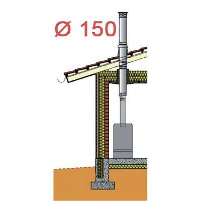 Дымоход Schiedel PERMETER Ø150 мм. для насадного монтажа, комплект 4 м.п., серый