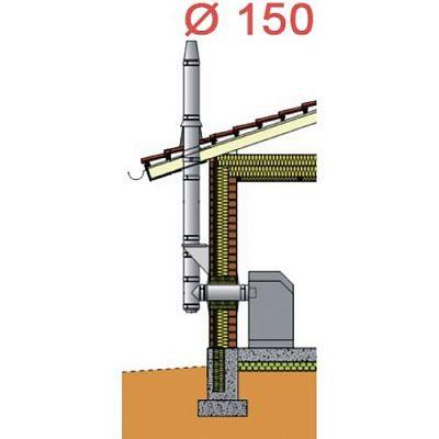 Дымоход Schiedel PERMETER Ø150 мм. для настенного монтажа, комплект 6 м.п., черный