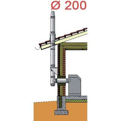 Дымоход Schiedel PERMETER Ø200 мм. для настенного монтажа, комплект 4 м.п., серый