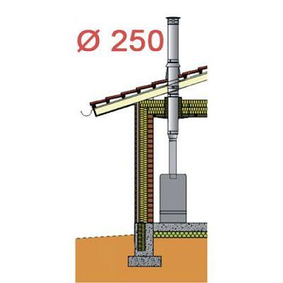 Дымоход Schiedel PERMETER Ø250 мм. для насадного монтажа, комплект 6 м.п., серый