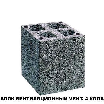 Шидель Вент 36 х 50 см, 15 п.м. четырехходовой комплект вент. блоков