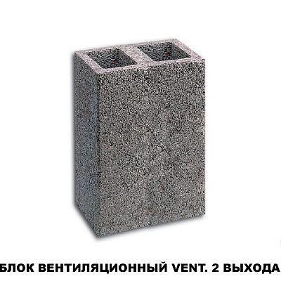 Шидель Вент 36 х 25 см, 10 п.м. двухходовой комплект вент. блоков