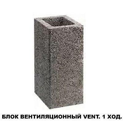 Шидель Вент 20 х 25 см, 12 п.м. одноходовой комплект вент. блоков